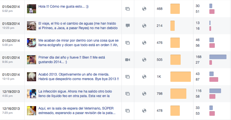 FB insights Juanito