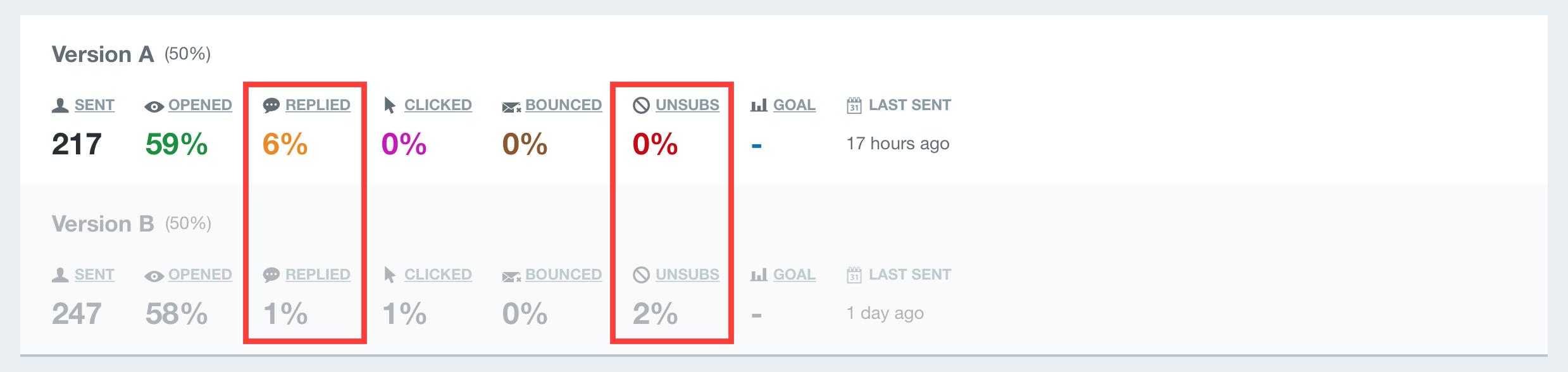 Designed vs Flat mails